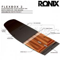 Ronix Kinetik Projekt - springbox 2