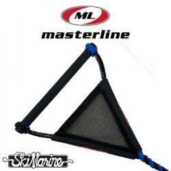 """Masterline Handle Guard 13"""""""